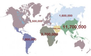 The number of slaves estimated in the world.